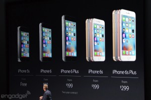 iphone-6s-pricing